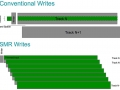 seagate-smr-vs-conventional-hard-drive-writing